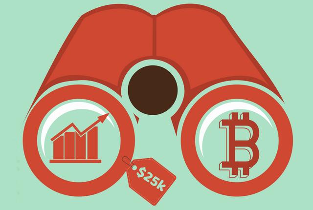 tiendientu.org-bitcoin-25000-usd