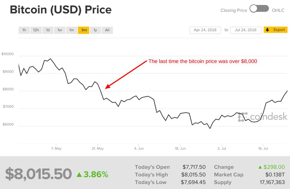 tiendientu.org-bitcoin-8000
