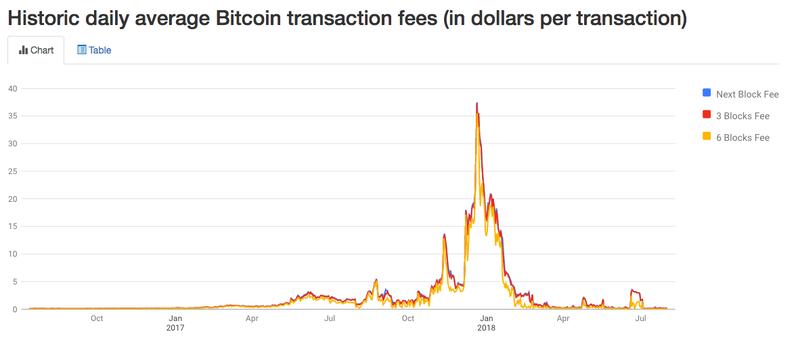 tiendientu.org-bitcoin-dau-tu-hon-la-thanh-toan