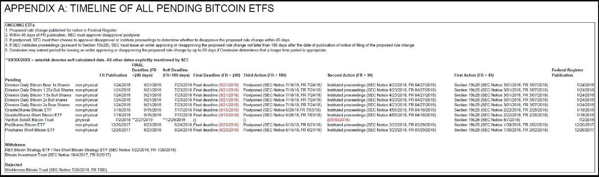tiendientu.org-bitcoin-etf-1
