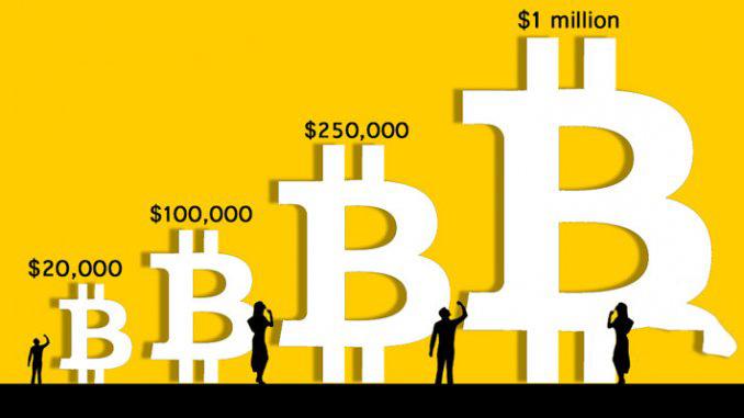 """Phát hiện """"chuyên gia"""" dự đoán giá Bitcoin chuẩn không cần chỉnh"""