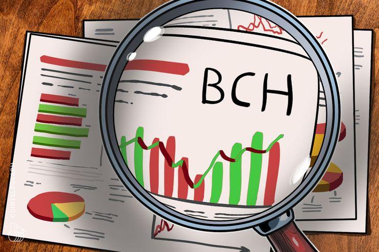 Hợp đồng tương lai Bitcoin Cash đã xuất hiện, nhưng không phải trên sàn Mỹ