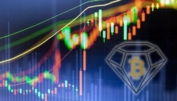 5 bước để trở thành một trader đúng nghĩa