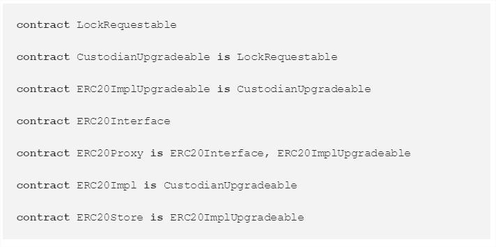 tiendientu.org-gusd-stablecoin-2