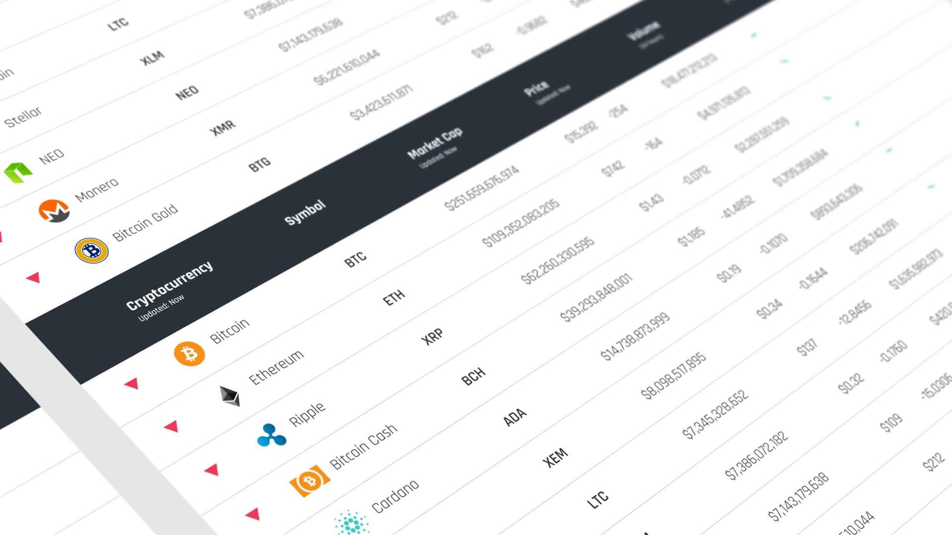 2018 nên đầu tư cryptocurrency nào có lợi nhuận nhất?