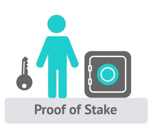 tiendientu.org-proof-of-stake-7