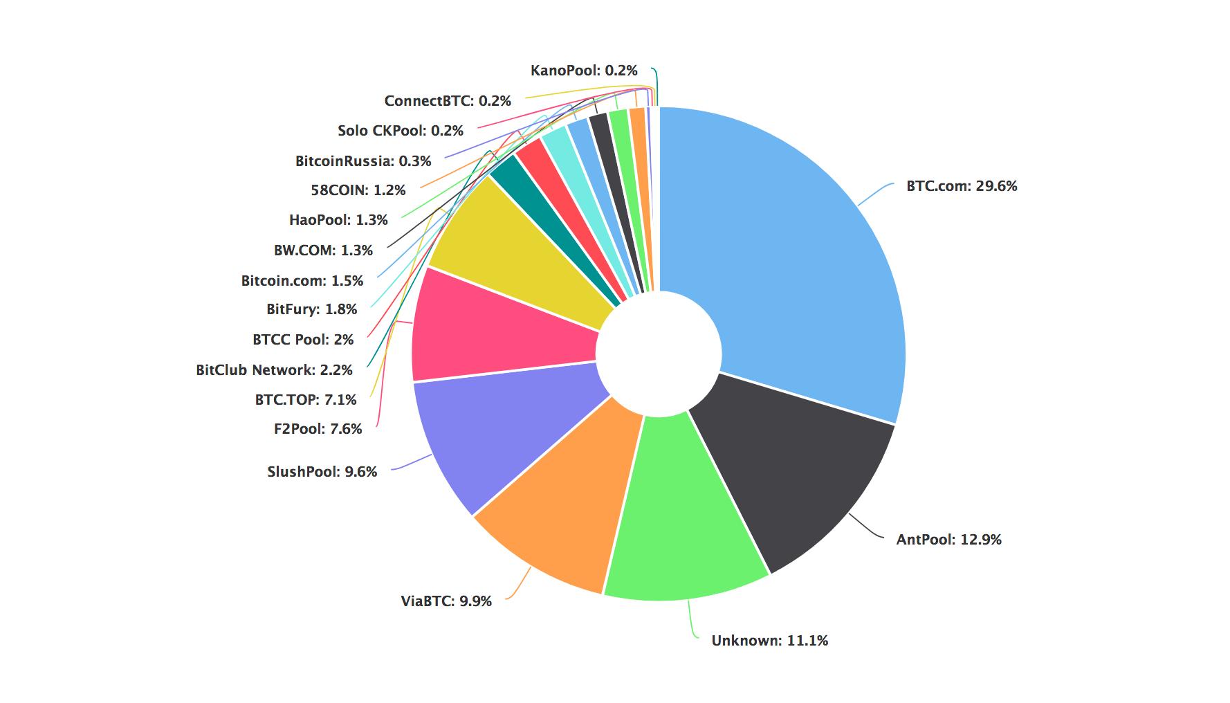 tiendientu.org-mining-cryptocurrency-8
