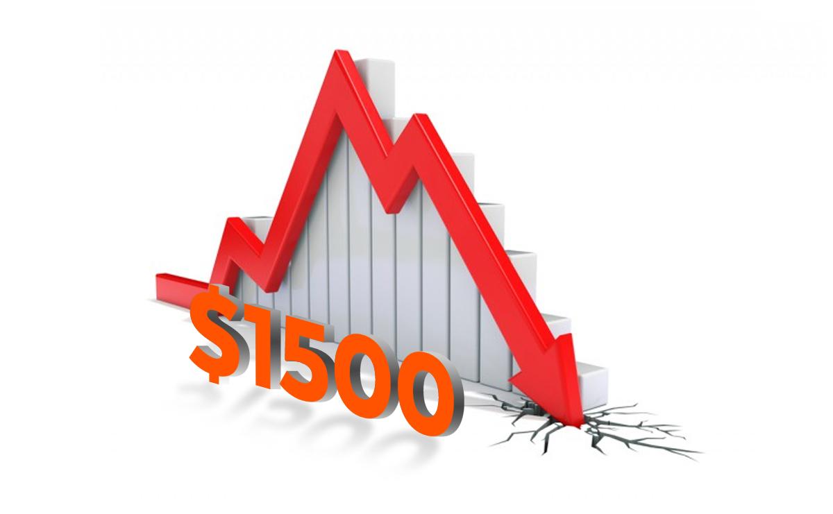 """""""Chuyên gia phân tích"""" Bloomberg: Bitcoin có khả năng chìm sâu về ngưỡng $1.500"""