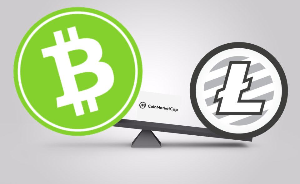 Lời tiên tri của Charlie Lee về Bitcoin Cash thành sự thật và ảnh hưởng của nó đến thị trường