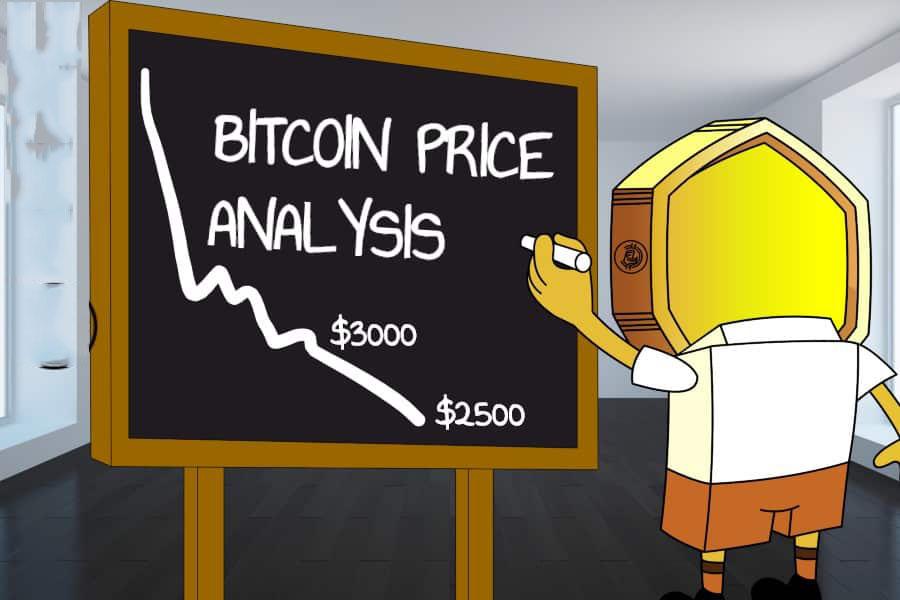 """Nếu Bitcoin """"gãy"""" về 3.000 USD, chuyện gì sẽ xảy ra?"""