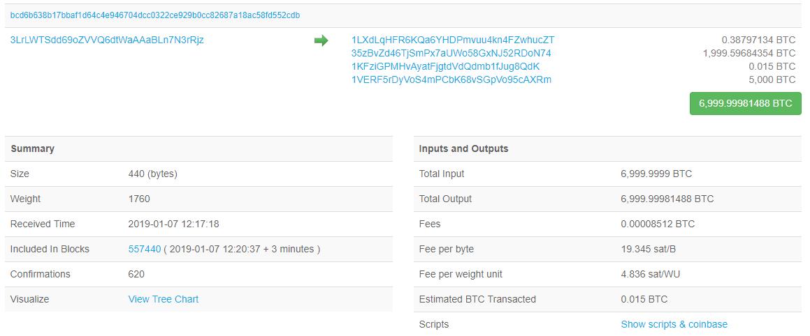tiendientu.org-ca-voi-crypto-2