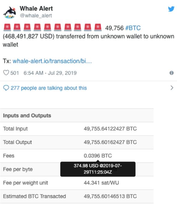 tiendientu.org-ca-voi-bitcoin-chuyen-hon-468-trieu-usd-voi-muc-phi-cuc-thap