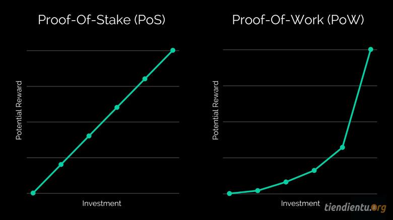 tiendientu.org-proof-of-stake-vs-proof-of-work-4