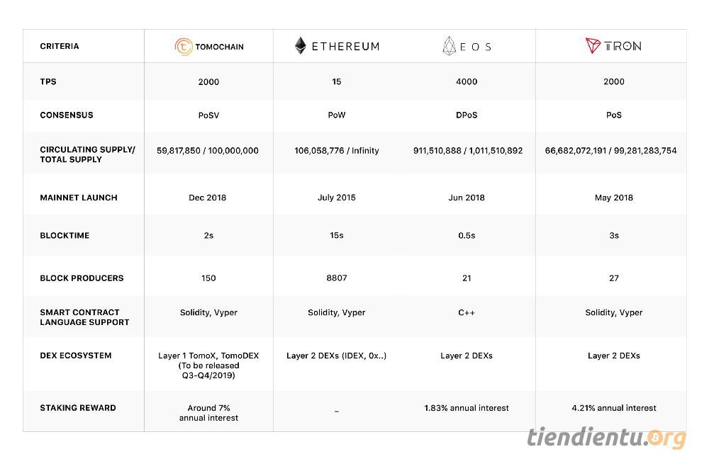 tiendientu.org-staking-coin-5