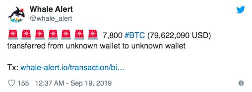 tiendientu.org-ca-voi-bitcoin-da-chuyen-hon-116-trieu-usd-btc