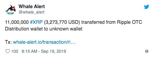 tiendientu.org-ca-voi-bitcoin-da-chuyen-hon-116-trieu-usd-btc[2]