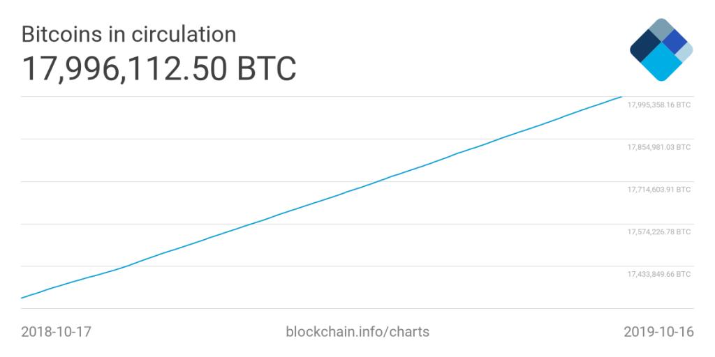 tiendientu.org-18-trieu-bitcoin-btc-1