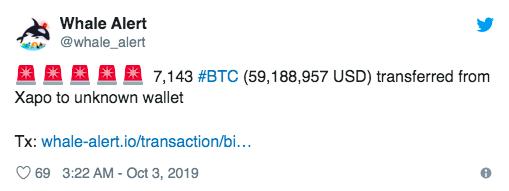 tiendientu.org-ca-voi-bitcoin-da-chuyen-8124-btc-khoi-vi-lanh