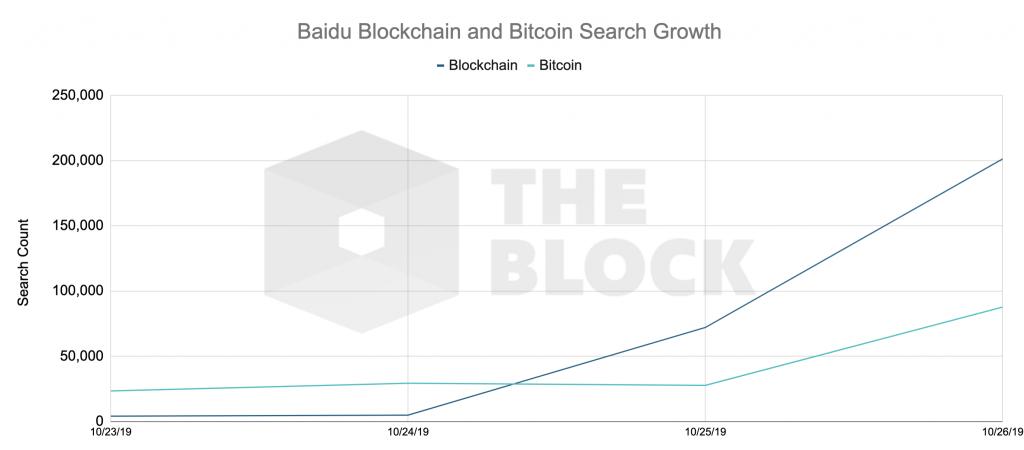 tiendientu.org-tim-kiem-tu-khoa-blockchain-2