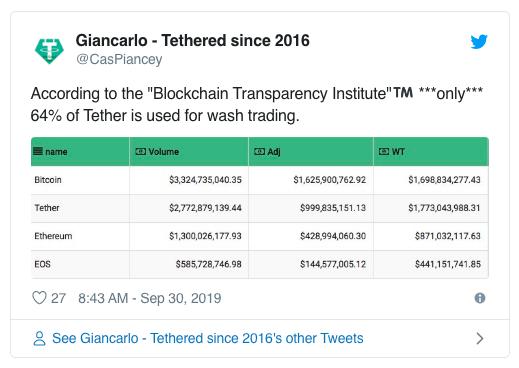 tiendientu.org-volume-cua-usdt-bi-lam-gia-qua-wash-trading