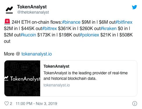 dong-tien-bitcoin-chay-vao-cac-san-giam-manh-tiendientu.org[2]