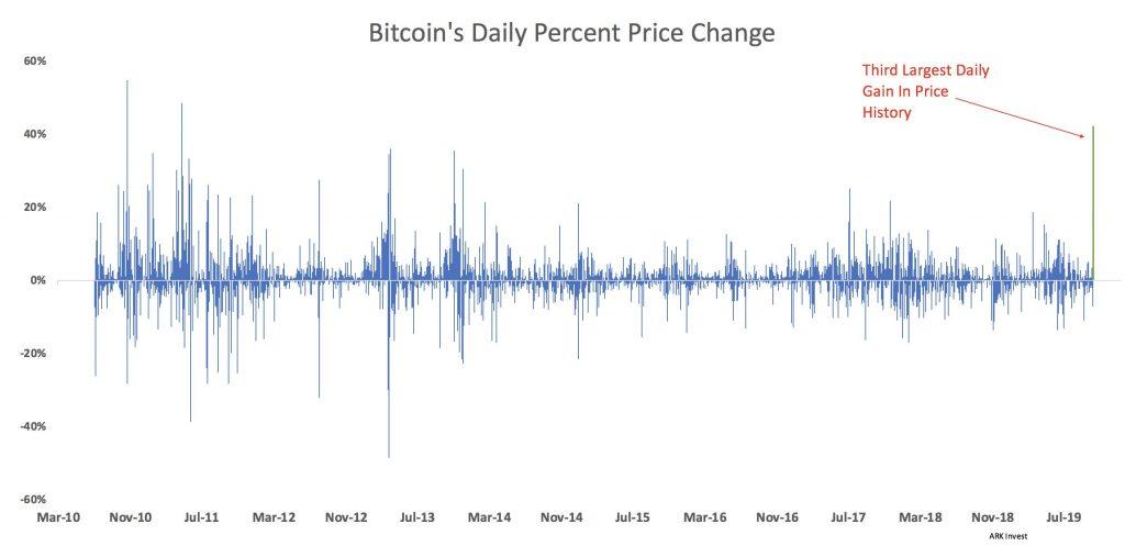 tiendientu.org-bitcoin-whitepaper-11-nam-2